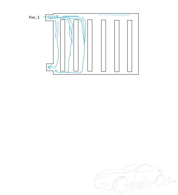 Схема работы печки 1.png