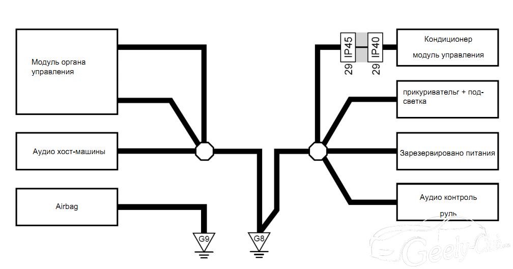 2015-01-25 22-11-09 Электросхема Emgrand EC7 (рус).pdf - Foxit Phantom - Электросхема Emgrand EC7 (рус).pdf.png