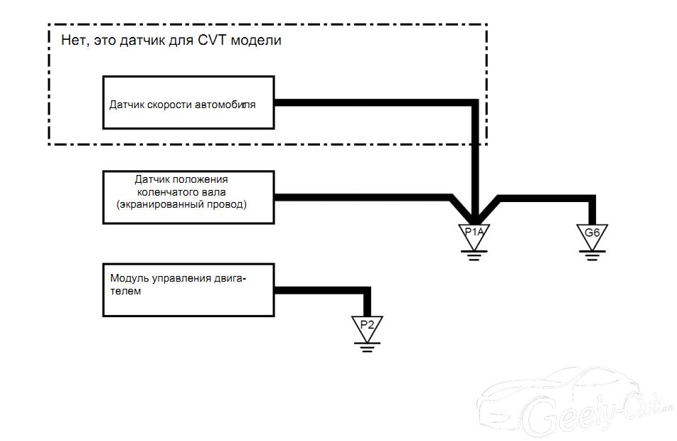 2015-01-25 22-08-41 Электросхема Emgrand EC7 (рус).pdf - Foxit Phantom - Электросхема Emgrand EC7 (рус).pdf.png