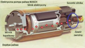 fuelpump-cutaway-293382.jpg